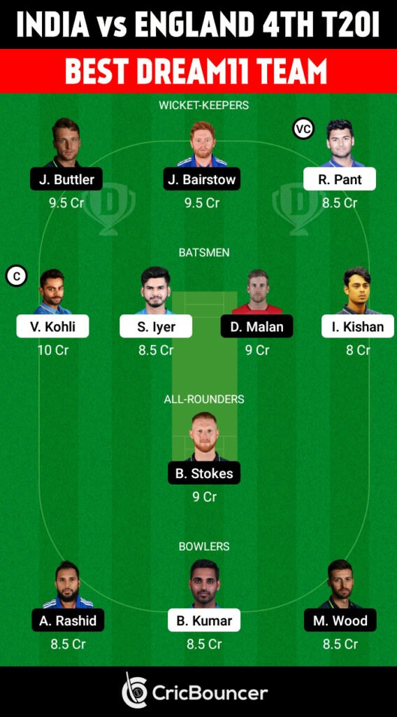 IND vs ENG Today Match Dream11 Team Prediction