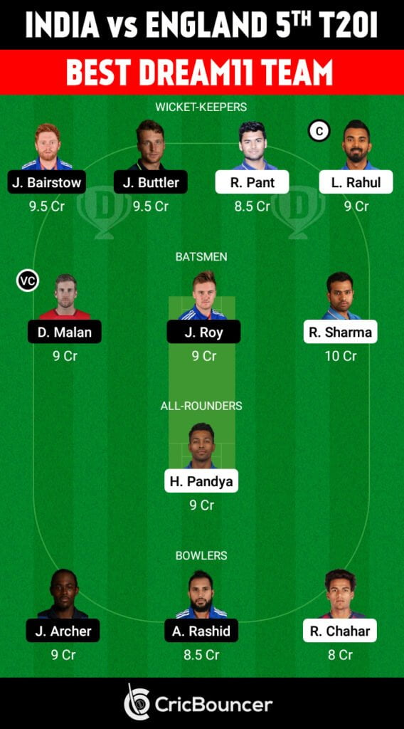 India vs England 2021 5th T20I Dream11 Team 1