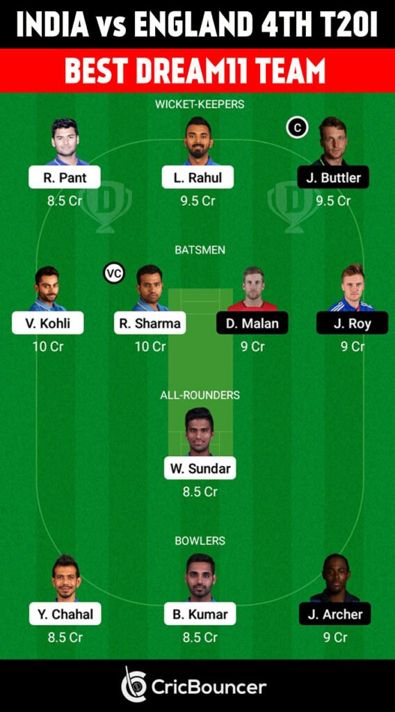 India vs England 4th T20I Best Dream11 Team