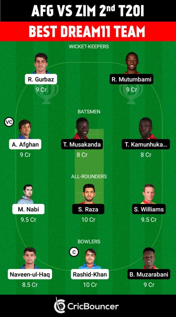 Playing XI No.2 for AFG vs ZIM 2021 2nd T20I Dream 11